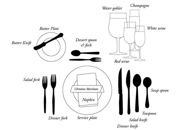 fine dining là gì
