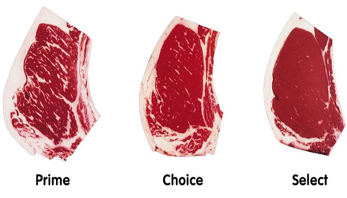 thuật ngữ chuyên dụng cho món beefsteak